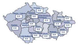 MONETA vypracovala cenovou mapu zemědělské půdy